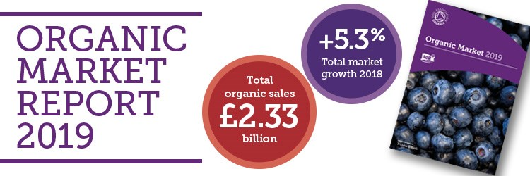 "Organic Market Report 2019 front cover and infographic stating ""Total Organic Sales = £2.33 billion"" and ""+5.3% total market growth in 2018"""
